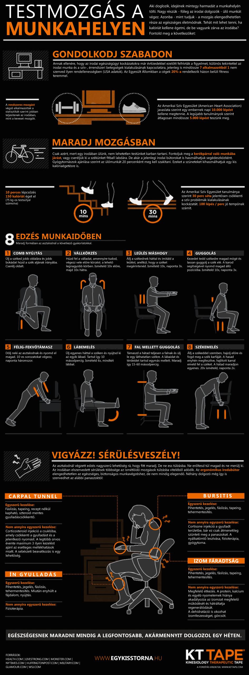 testmozgás_a_munkahelyen_infografika