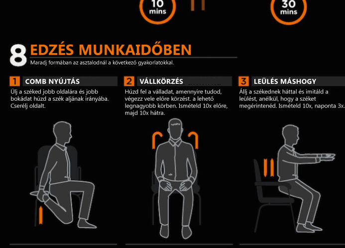 Infografika az irodai munka kockázatairól, munkahelyen végezhető gyakorlatokkal