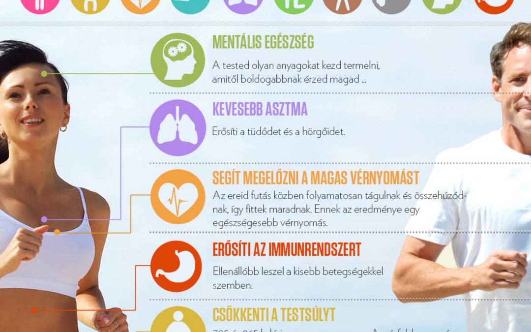 10 ok, amiért futni jó – infografika