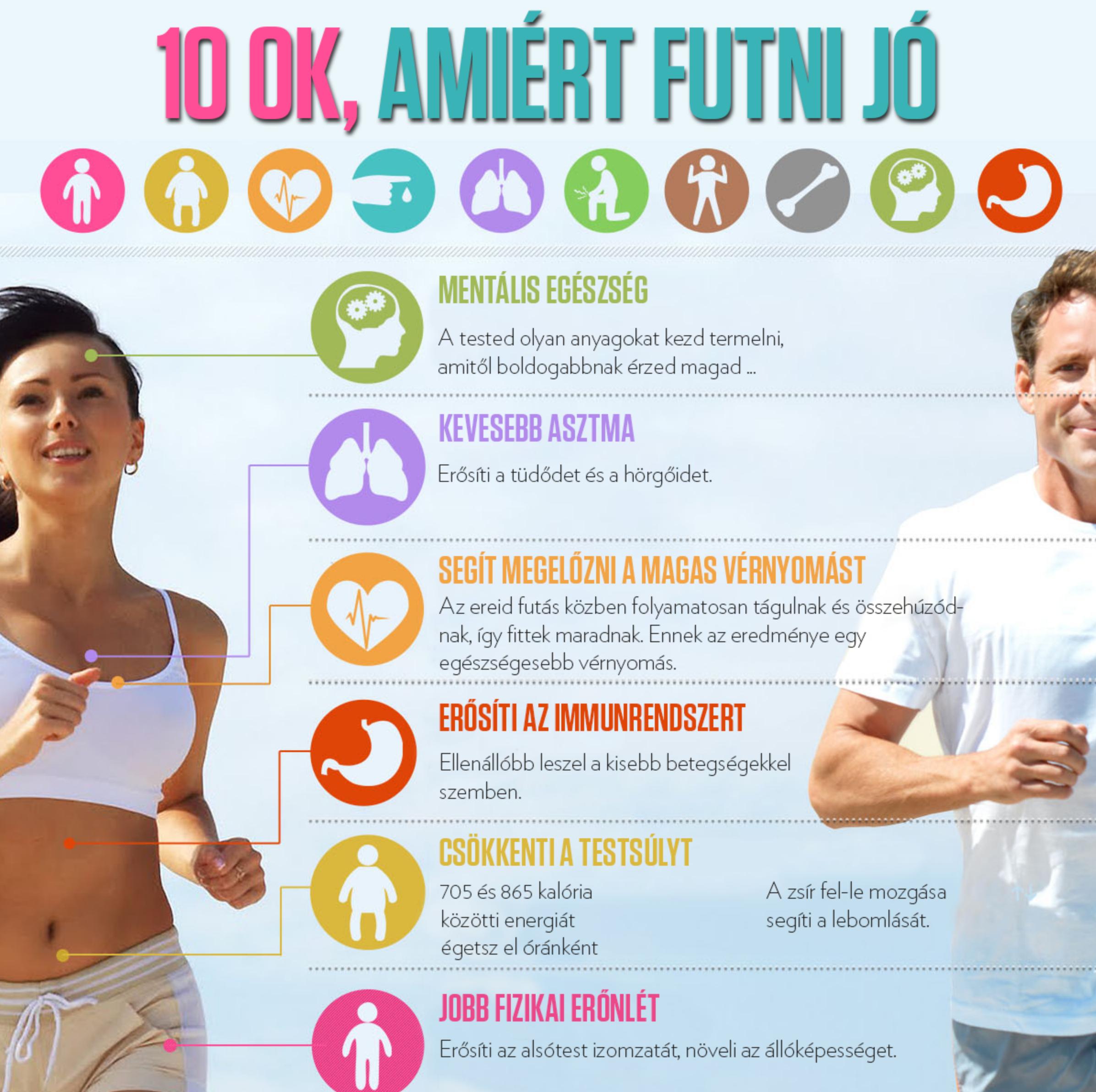 a magas vérnyomásban futás előnyei